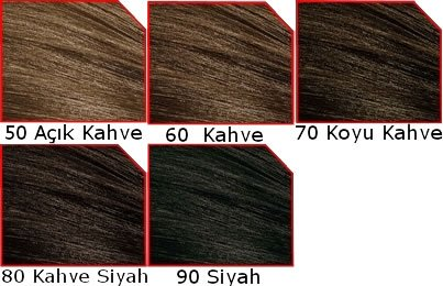 Schwarzkopf Men Perfect Siyah No90 Erkek Saç Boyası 3lü Madam10